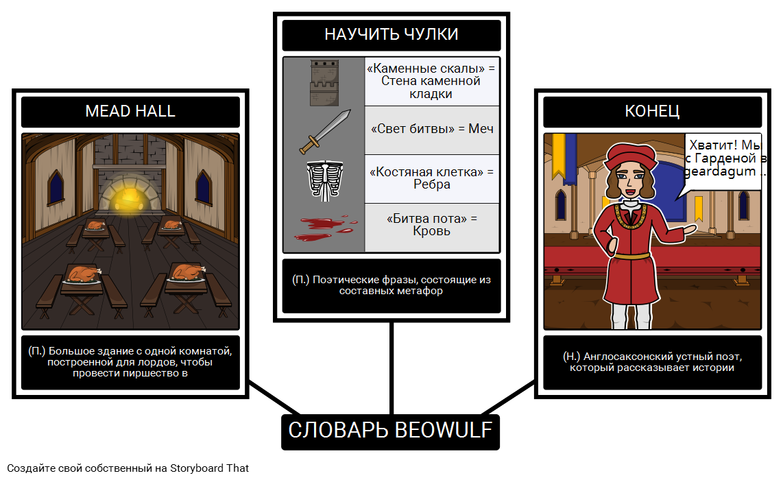 Беовульф Словарь