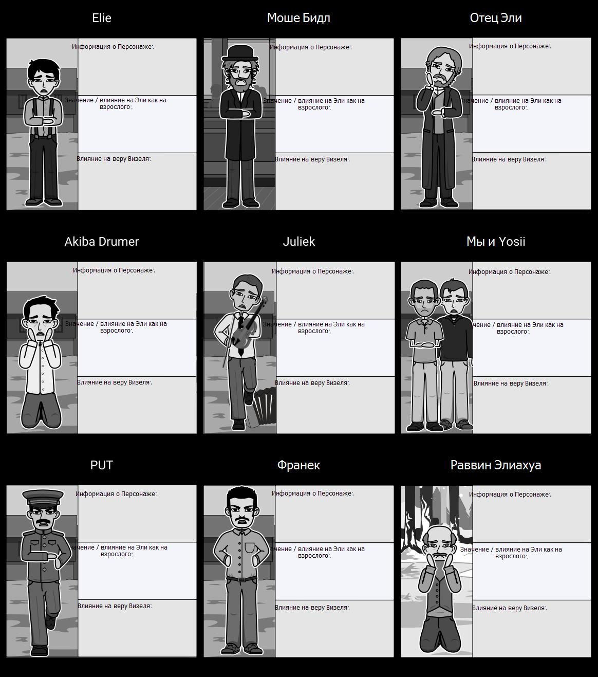Эли Визель Ночь Character Map
