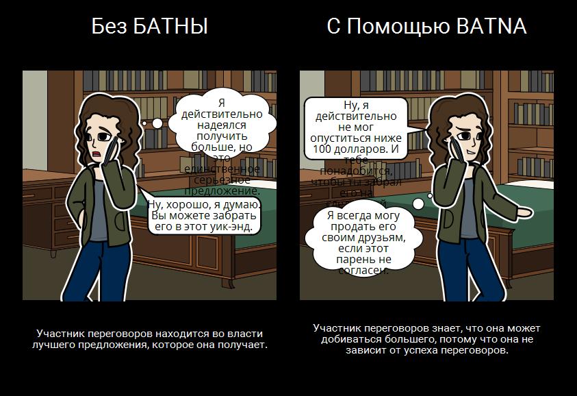 Батна Контраст