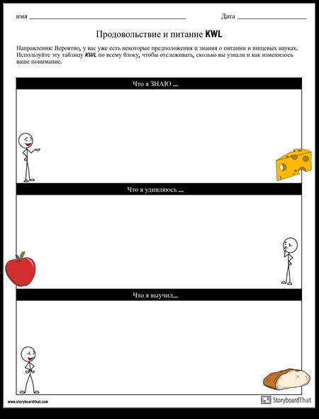 Еда и Питание KWL Chart