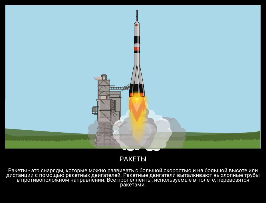 Ракетный Рейс