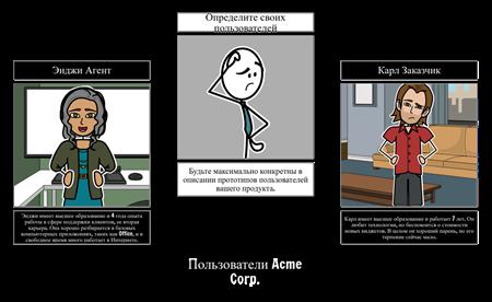 Пользователи Acme Corp.