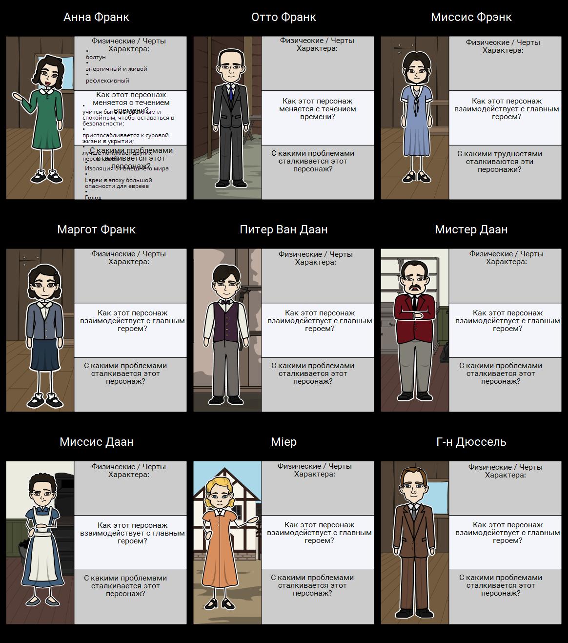 Анна Франк - Character Map