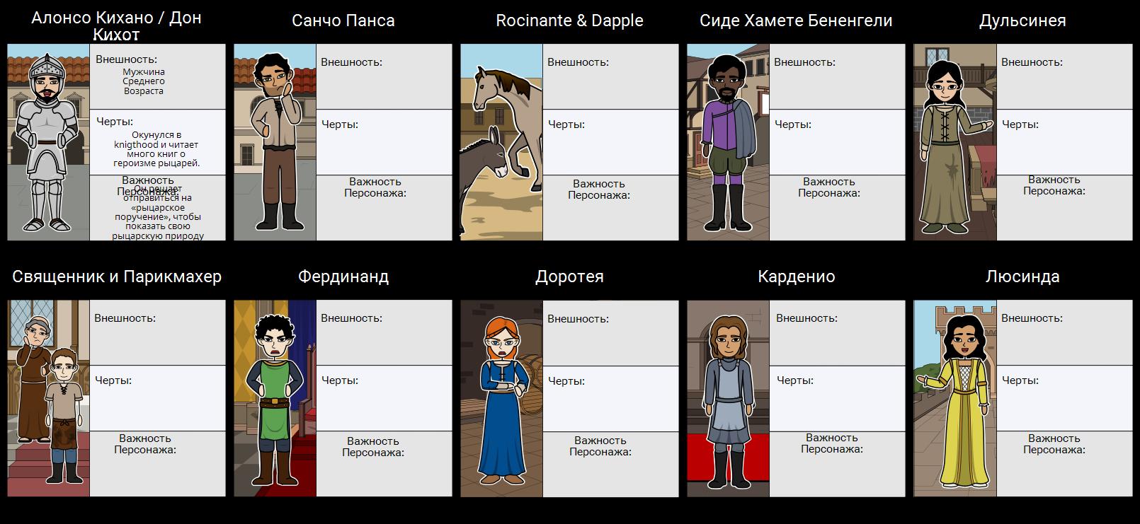 Дон Кихот Character Map Графический Организатор