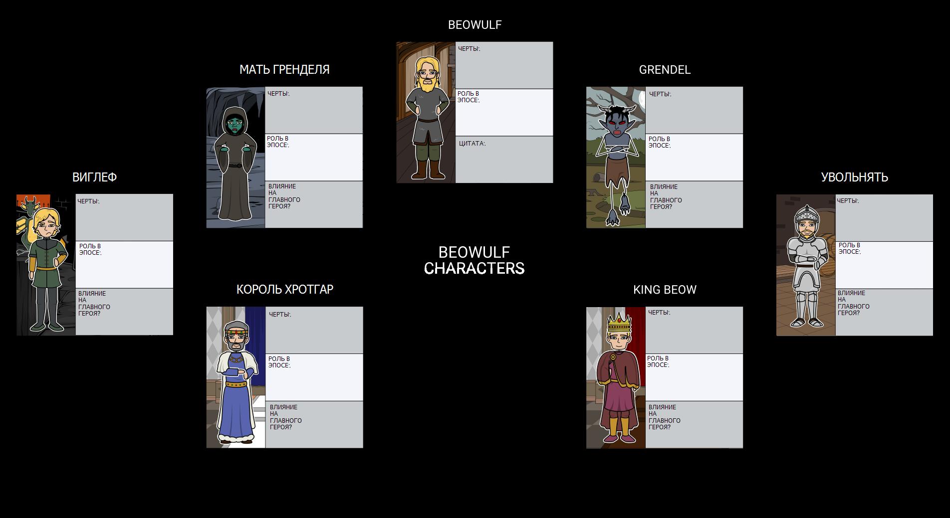 Беовульф Character Map