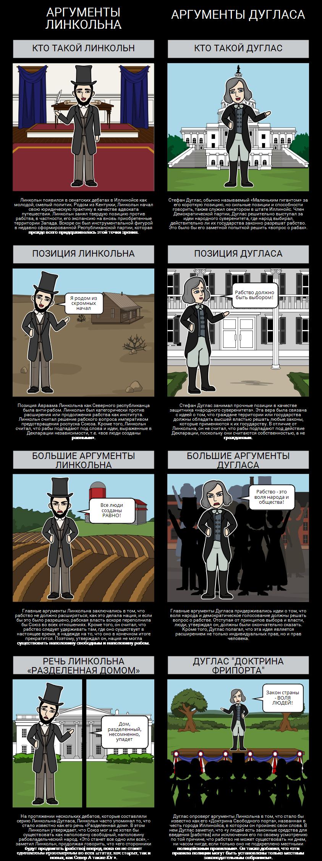 Америка 1850-х годов - Линкольн / Дуглас сенаторского Дебаты 1854