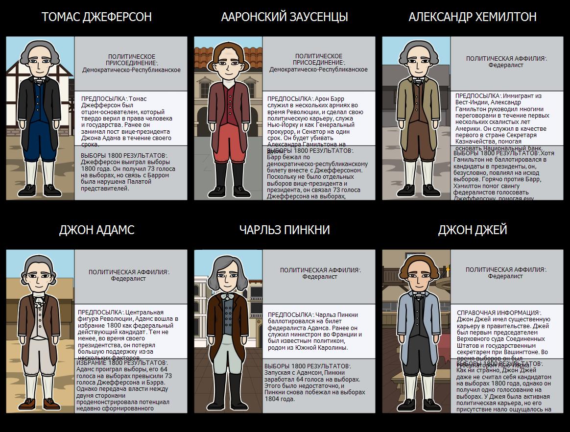 Выборы 1800 - Кандидаты