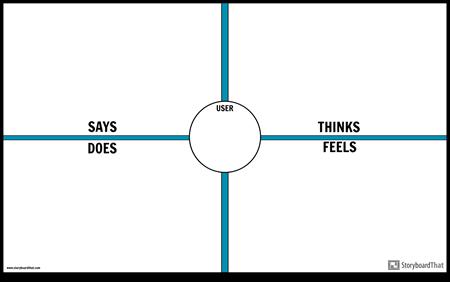 Шаблон 2 для Эмпатии Пользователей