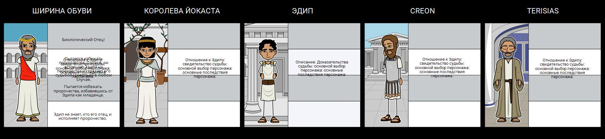 Эдип - Character Map
