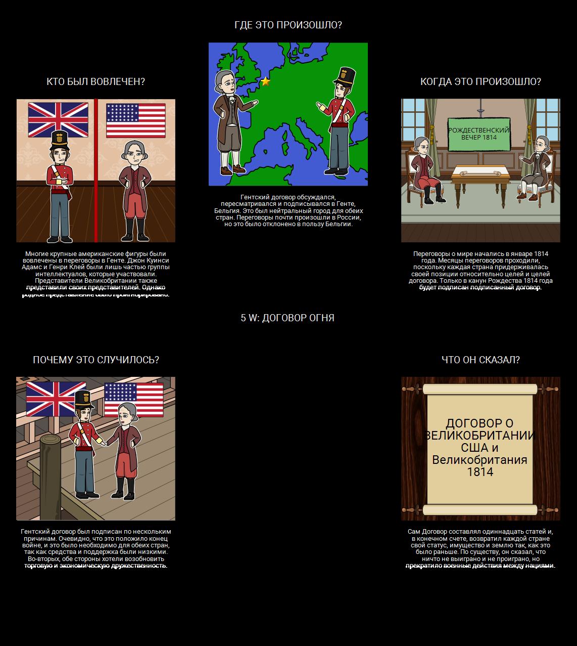 Война 1812 года - 5 Ws Договора Гента