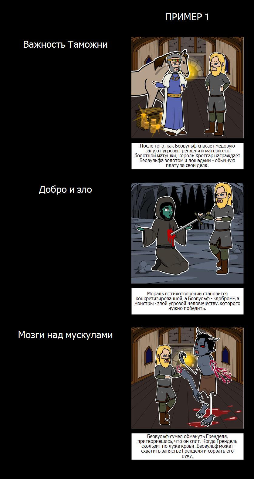 Beowulf Темы