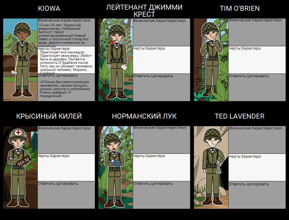 Character Map для Вещей, Которые они Реализуемыми