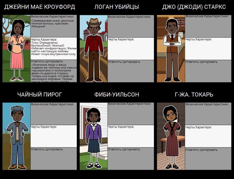 Character Map для Их Глаза Видели Бога