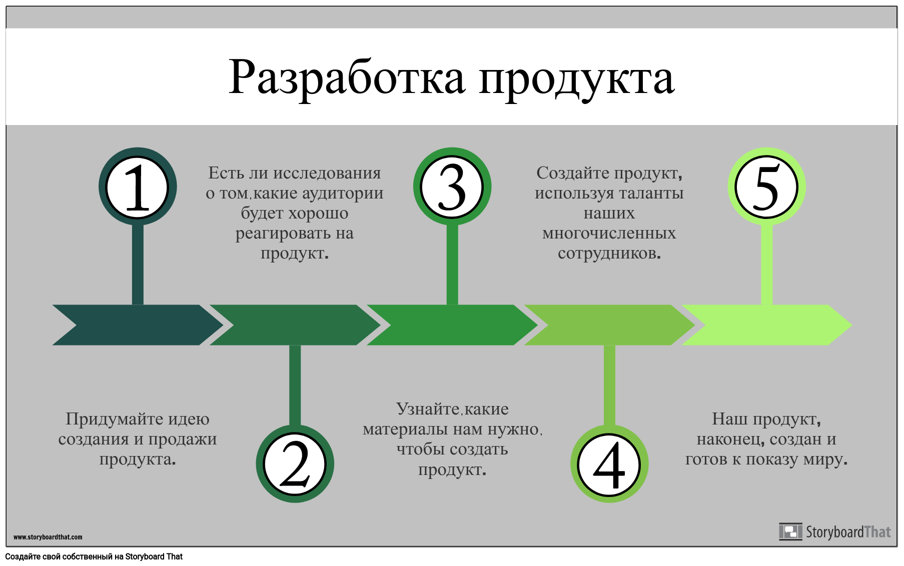 Product Dev Info-Пример