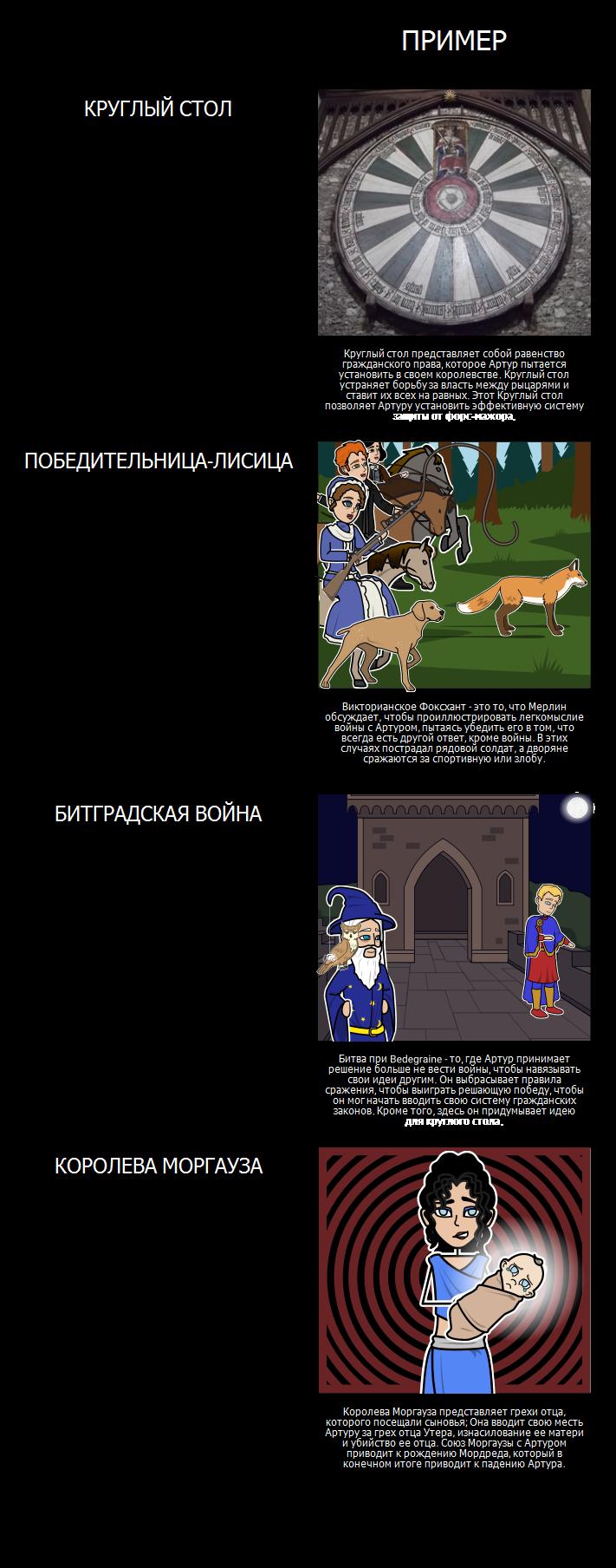 """TOAFK - Символы и темы в """"Пиковой Воздуха и Тьмы"""""""