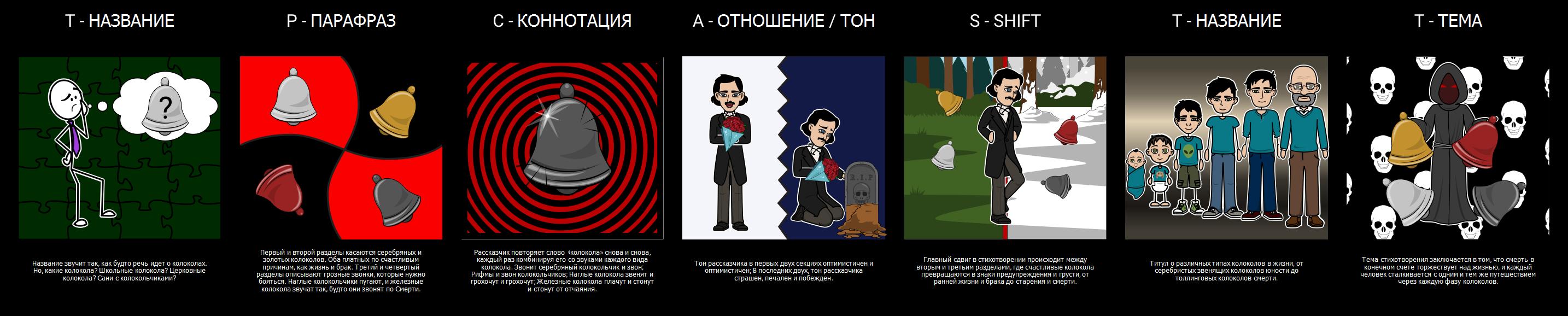 TP-CASTTing Колокола Эдгара Аллана По