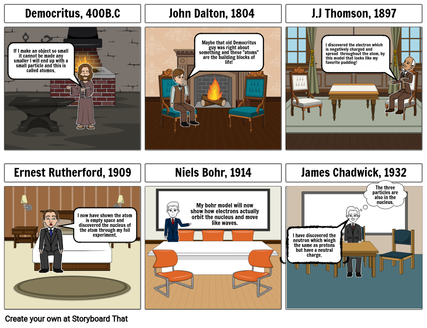 History of the Atom storyboard