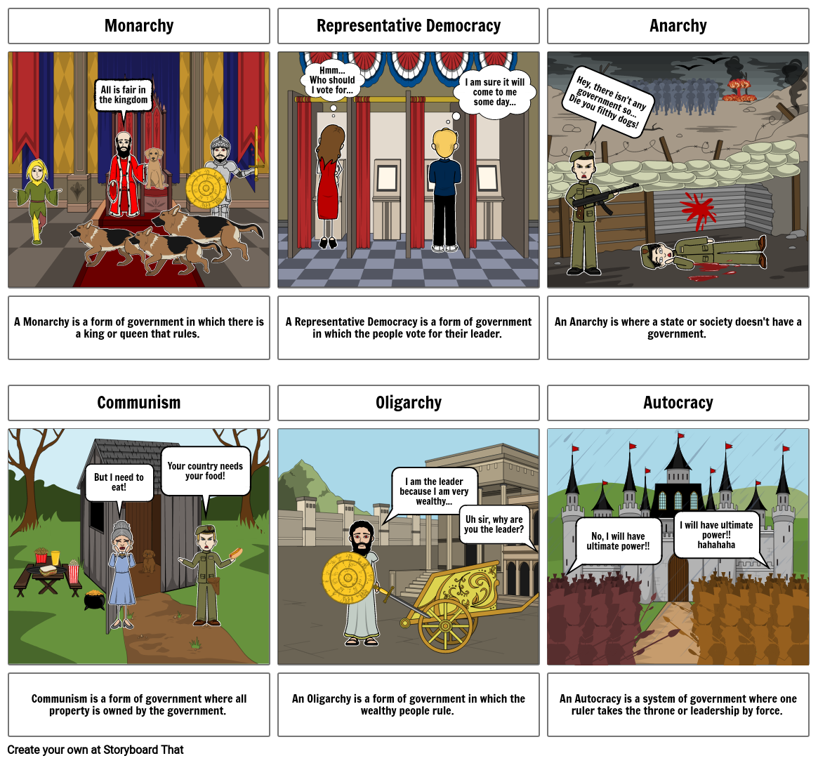 Forms of Government Storyboard