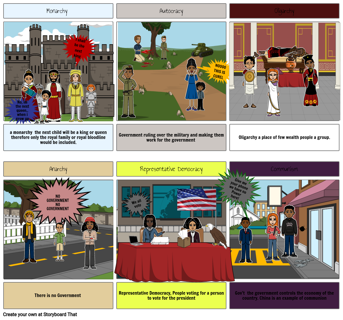 Forms of gov't