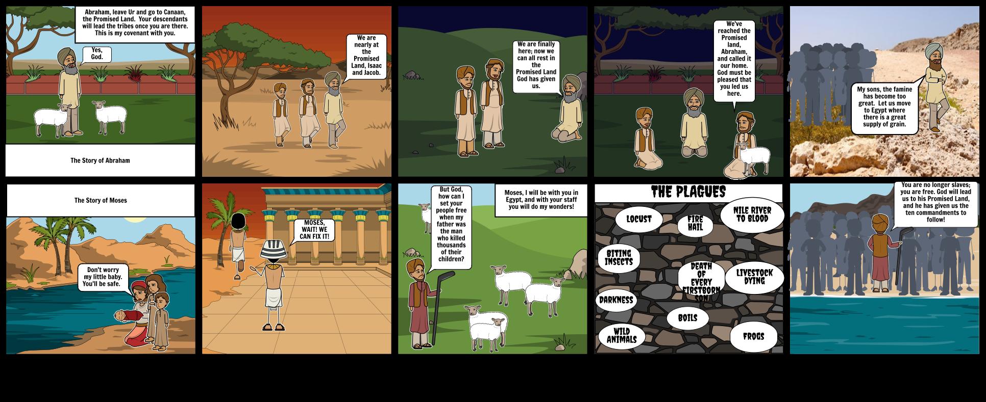 Socal Studies Ancient Israel
