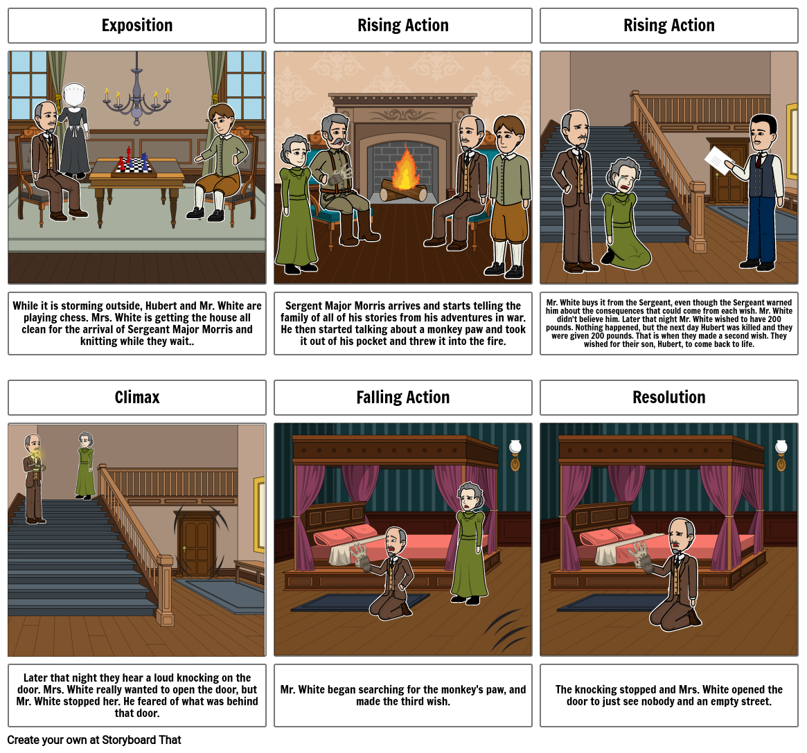 The Monkey's Paw Storyboard