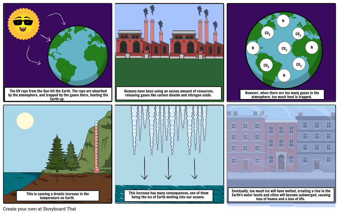 Geography storyboard