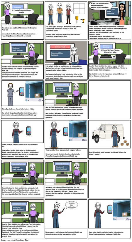 Inventory Storyboard