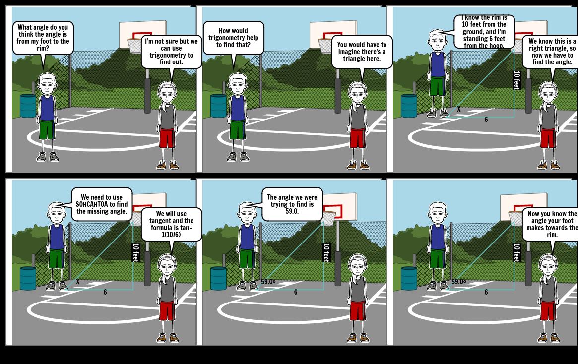 Trigonometry comic 2