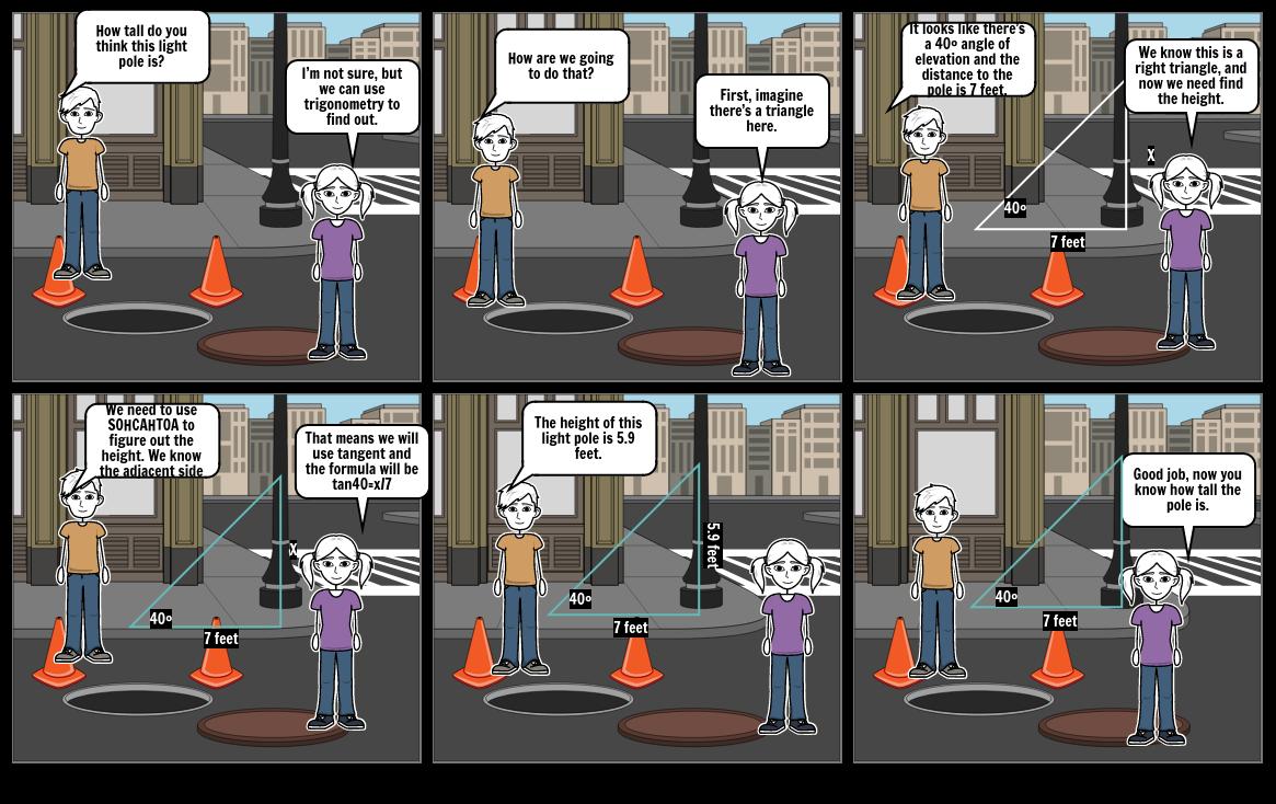 Trigonometry comic