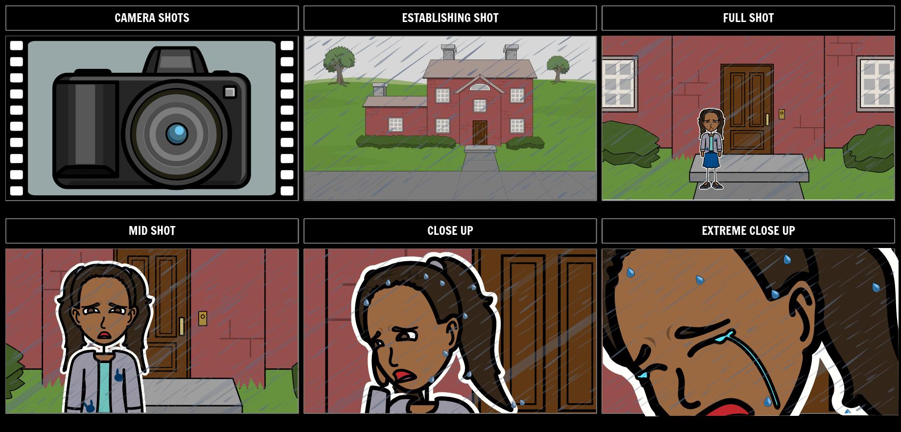 Camera Shots | Action Cues | Establishing Shot Storyboards