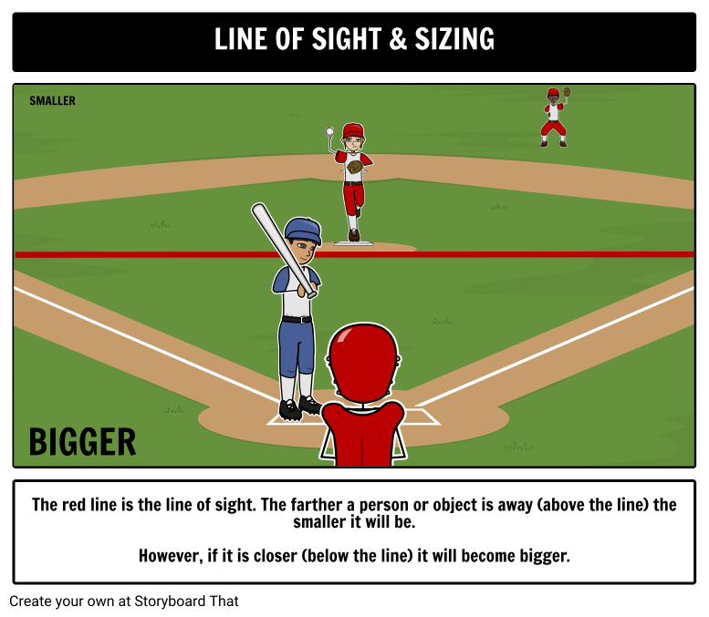 Line of Sight and Sizing