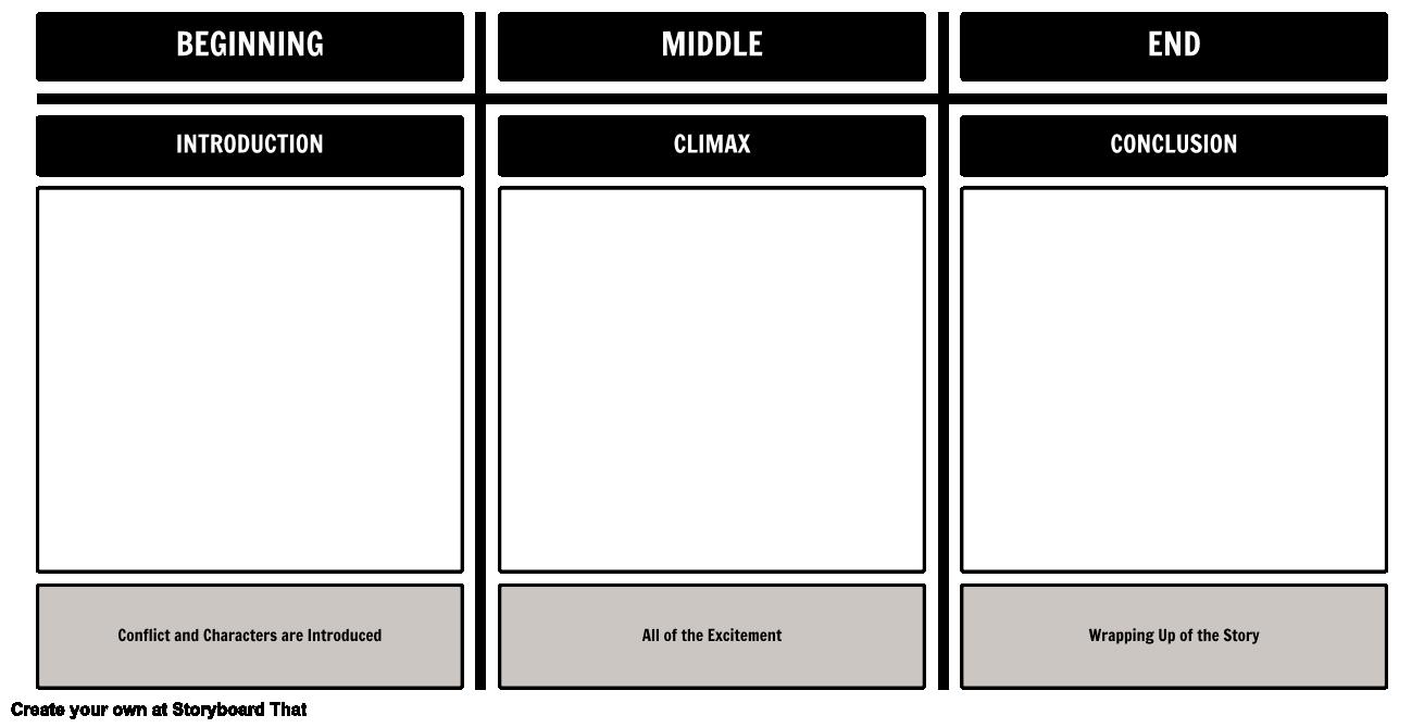 7th Grade Plot Diagram Template House Wiring Diagram Symbols