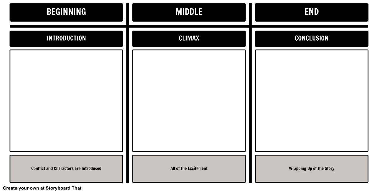 plot diagram - beginning-middle-end
