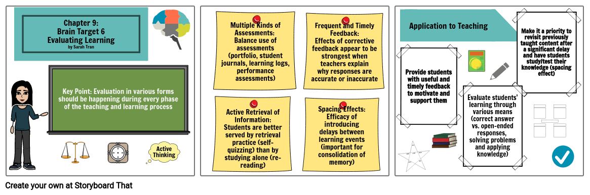 Chapter 9: Brain Target 6: Evaluating Learning