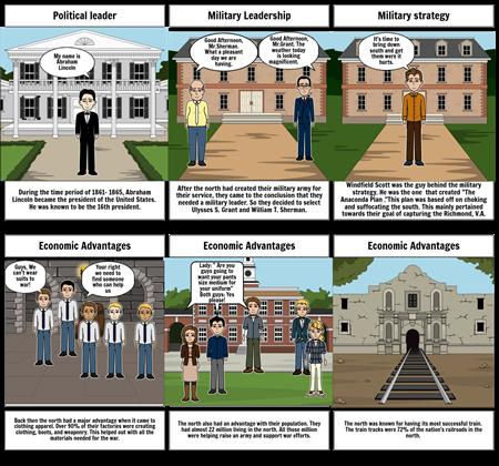 The American Civil War Homework