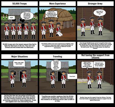 U.S History Storyboard
