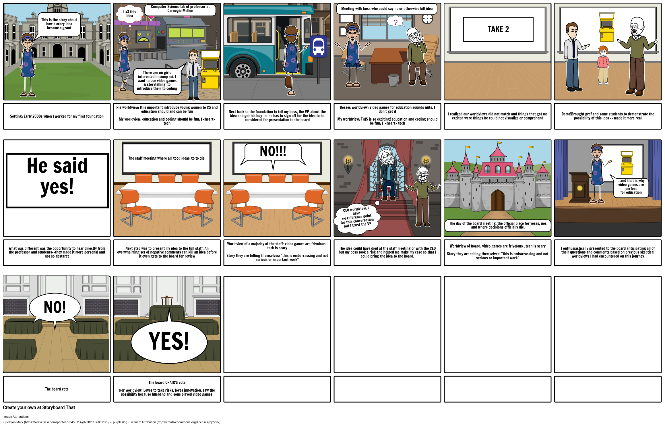 How an idea became a grant Storyboard par sewalshesq