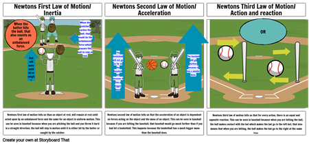 Newtons Laws of Motion Project