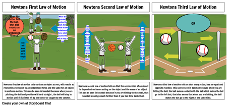 Newtons Laws of Motion Storyboard Project