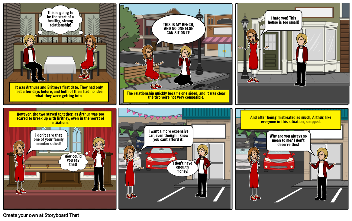 Healthy And Unhealthy Relationships Part 1 Storyboard