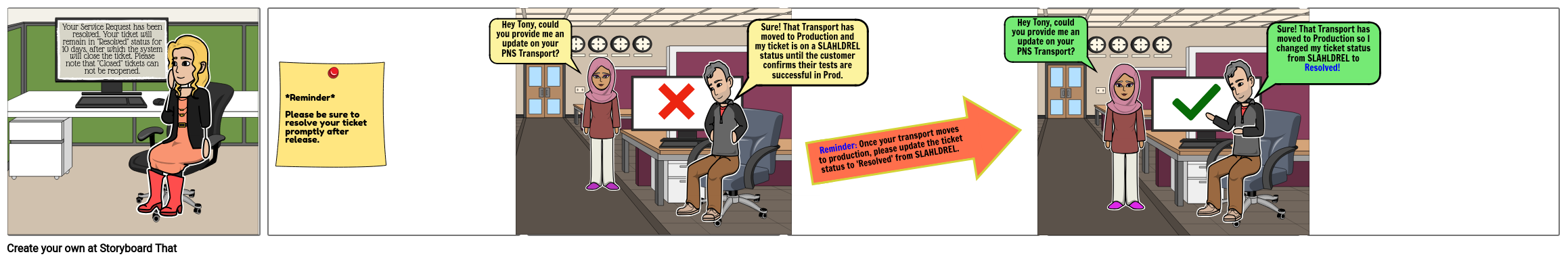 Transport Tickets - SLAHLDREL to Resolved