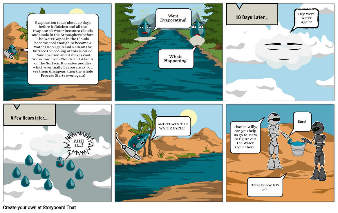 The Martian Water Discovery of Water 2]