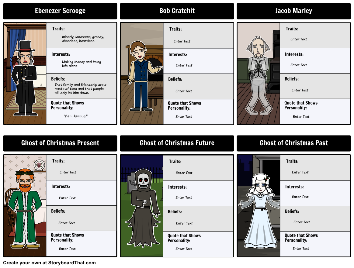 A Christmas Carol Characters.A Christmas Carol Character Traits Storyboard