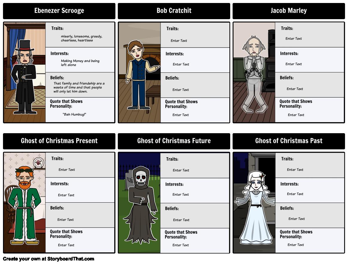 a christmas carol character traits