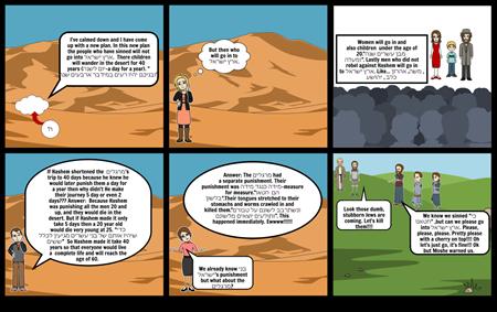 Chumash part #2