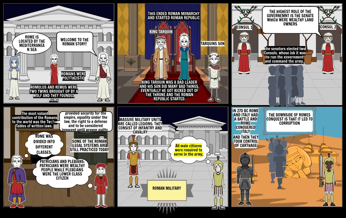 Roman storyboard
