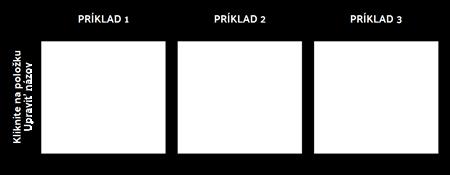 3 Príklady Grafu