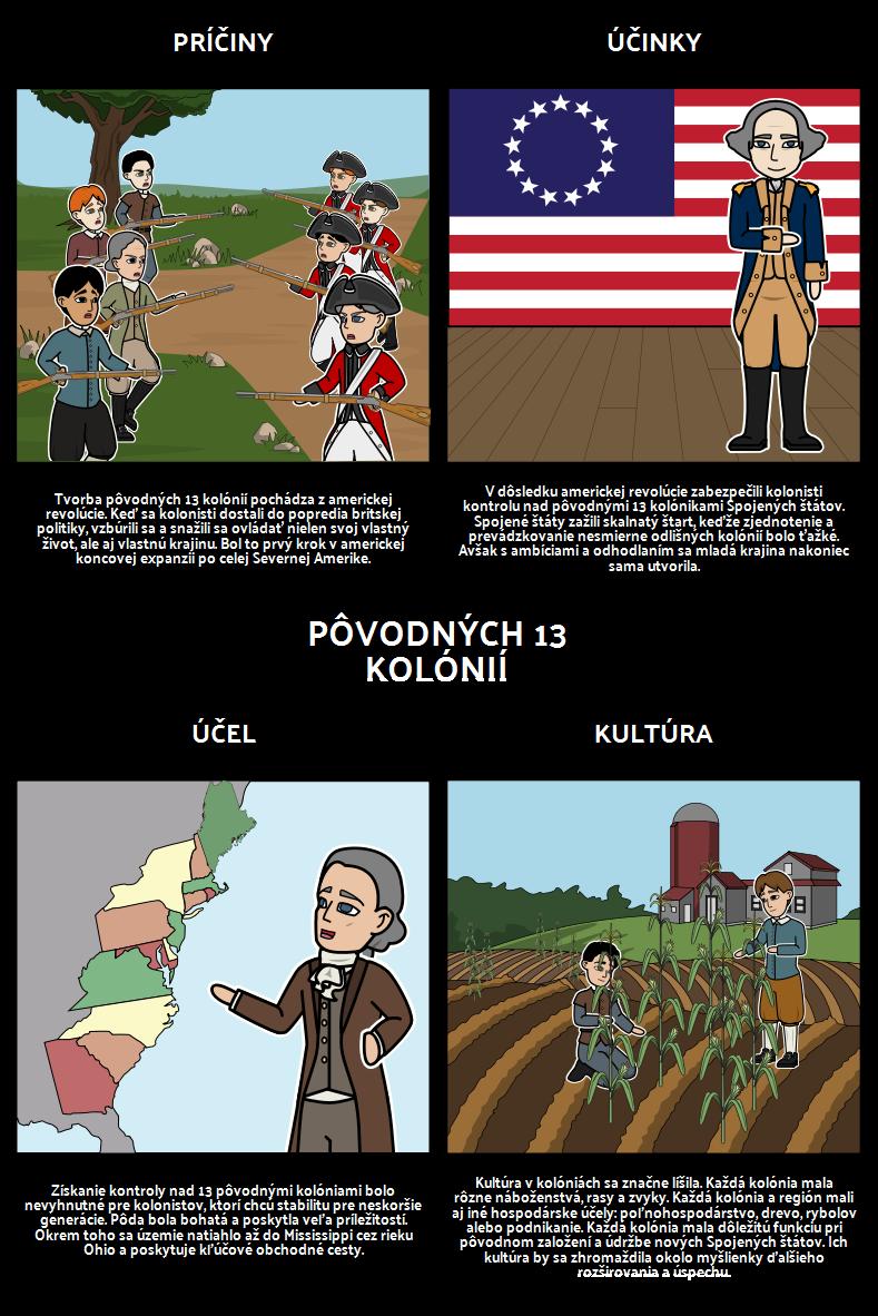 Americká Územná Expanzia - Pôvodná 13 Kolónií