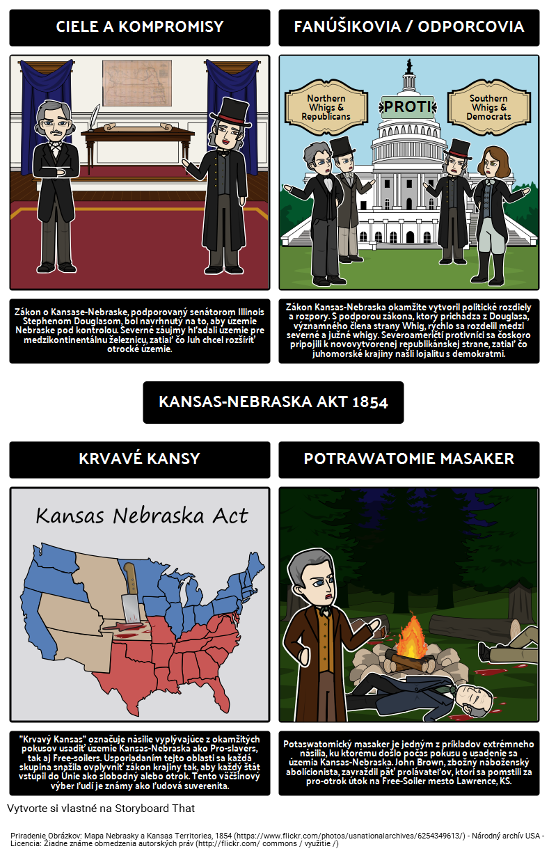 Amerike 1850 - Kansas-Nebraska Act z roku 1854