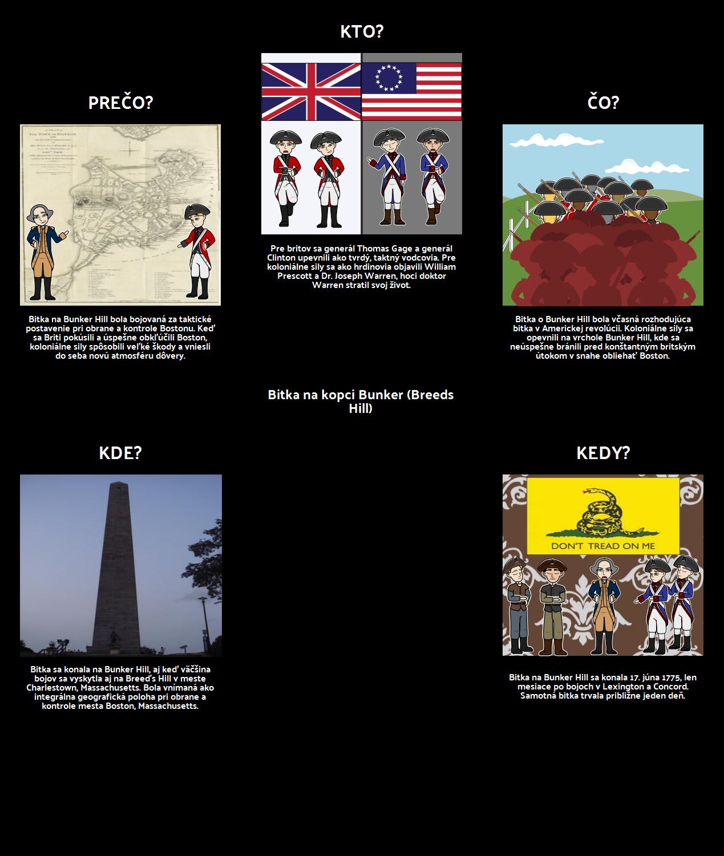 Bitka pri Bunker Hill 5 Ws